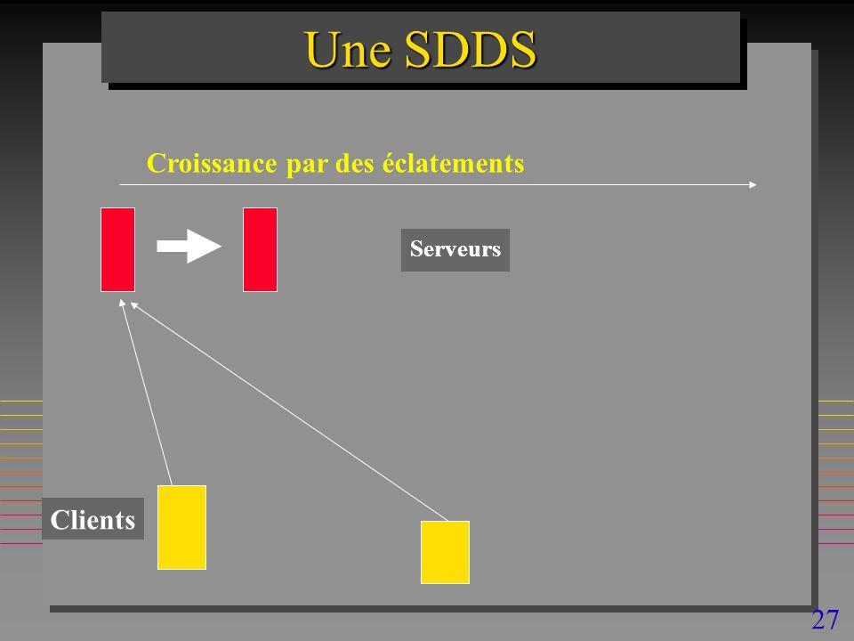 27 Une SDDS Clients Croissance par des éclatements Servers Serveurs