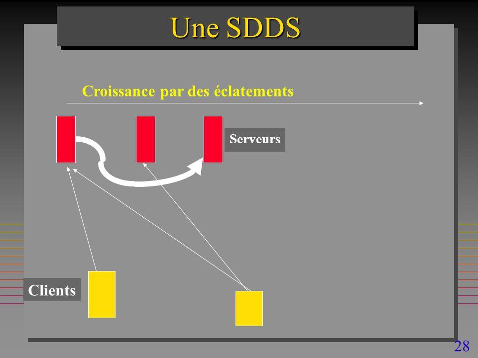 28 Une SDDS Clients Croissance par des éclatements Servers Serveurs