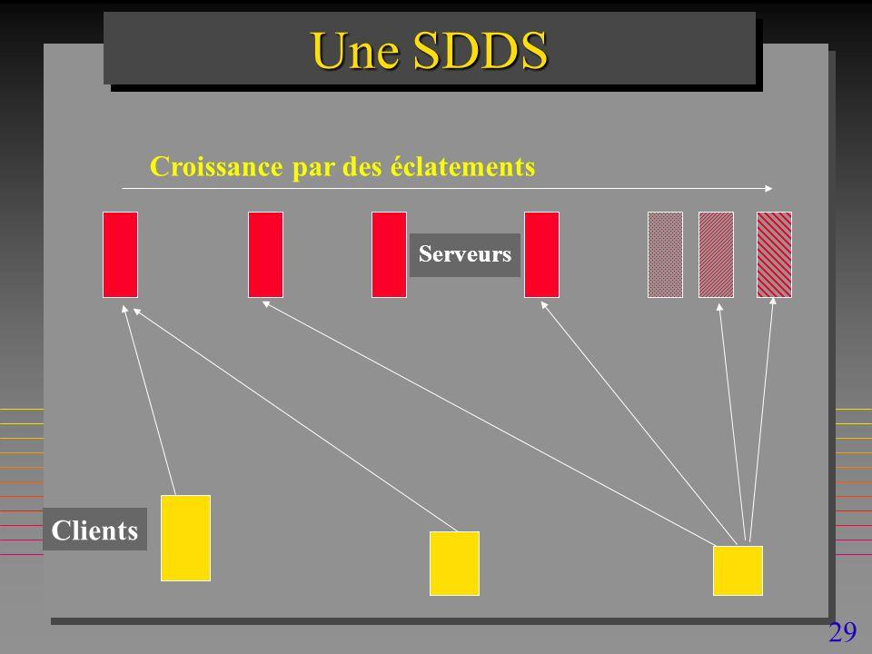 29 Une SDDS Clients Croissance par des éclatements Servers Serveurs