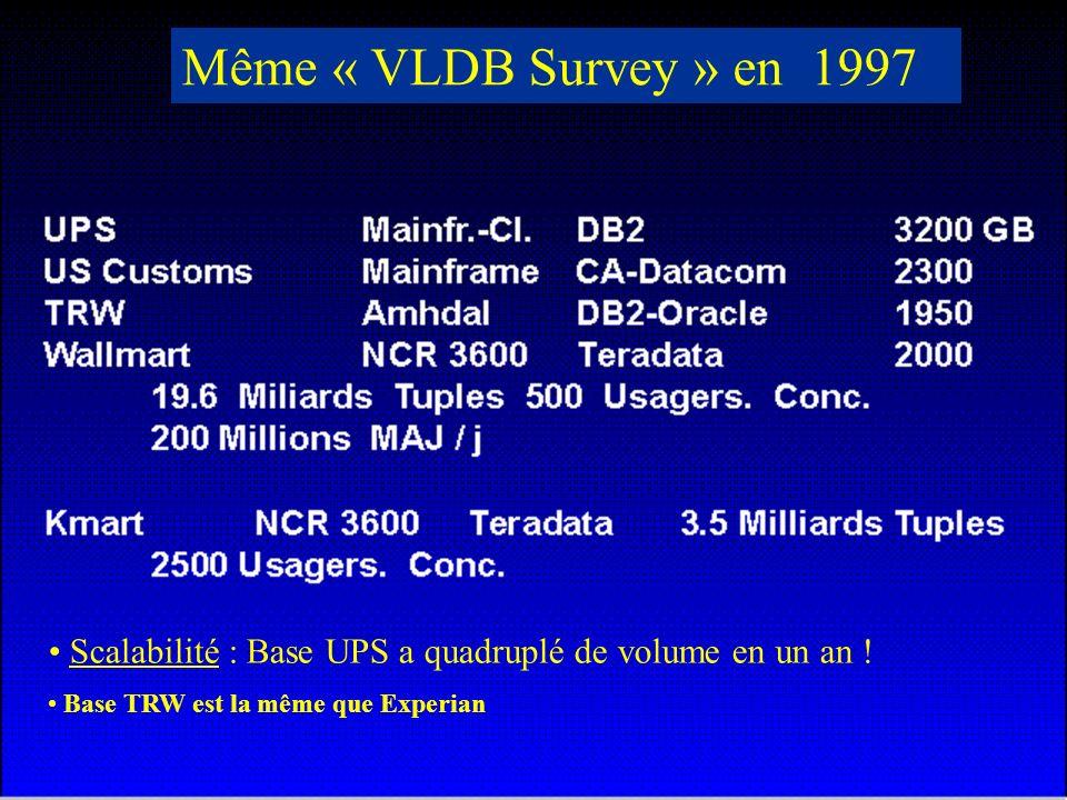 4 Même « VLDB Survey » en 1997 Scalabilité : Base UPS a quadruplé de volume en un an .