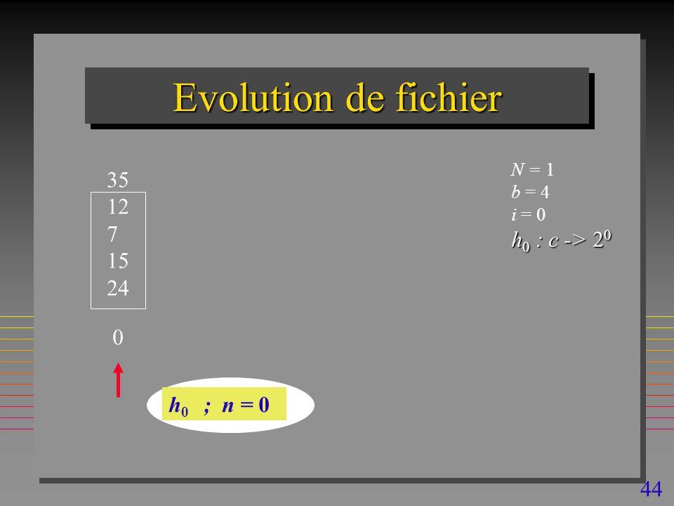44 Evolution de fichier 35 12 7 15 24 h 0 ; n = 0 N = 1 b = 4 i = 0 h 0 : c -> 2 0 0