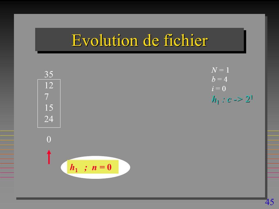 45 Evolution de fichier 35 12 7 15 24 h 1 ; n = 0 N = 1 b = 4 i = 0 h 1 : c -> 2 1 0