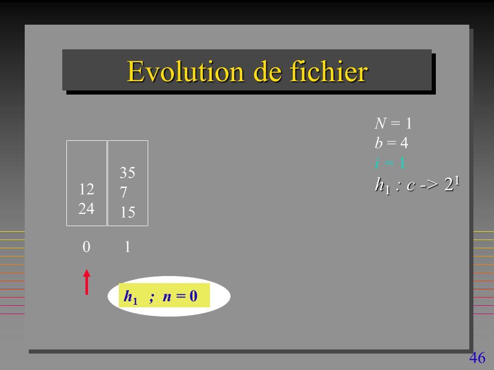 46 Evolution de fichier 12 24 h 1 ; n = 0 N = 1 b = 4 i = 1 h 1 : c -> 2 1 0 35 7 15 1