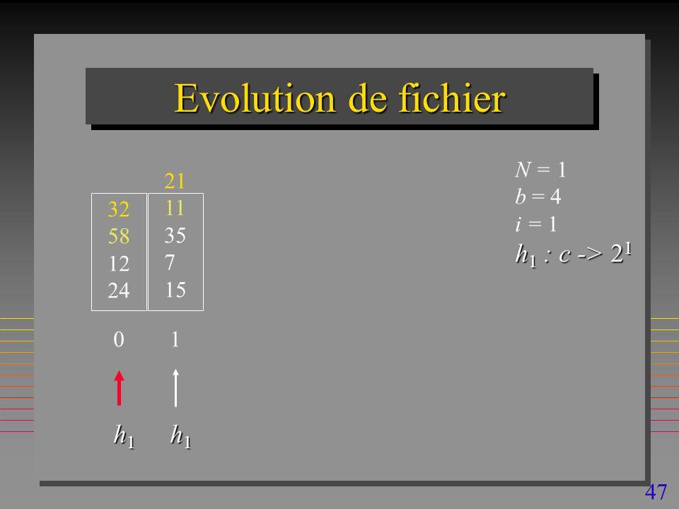 47 Evolution de fichier 32 58 12 24 N = 1 b = 4 i = 1 h 1 : c -> 2 1 0 21 11 35 7 15 1 h1h1h1h1 h1h1h1h1