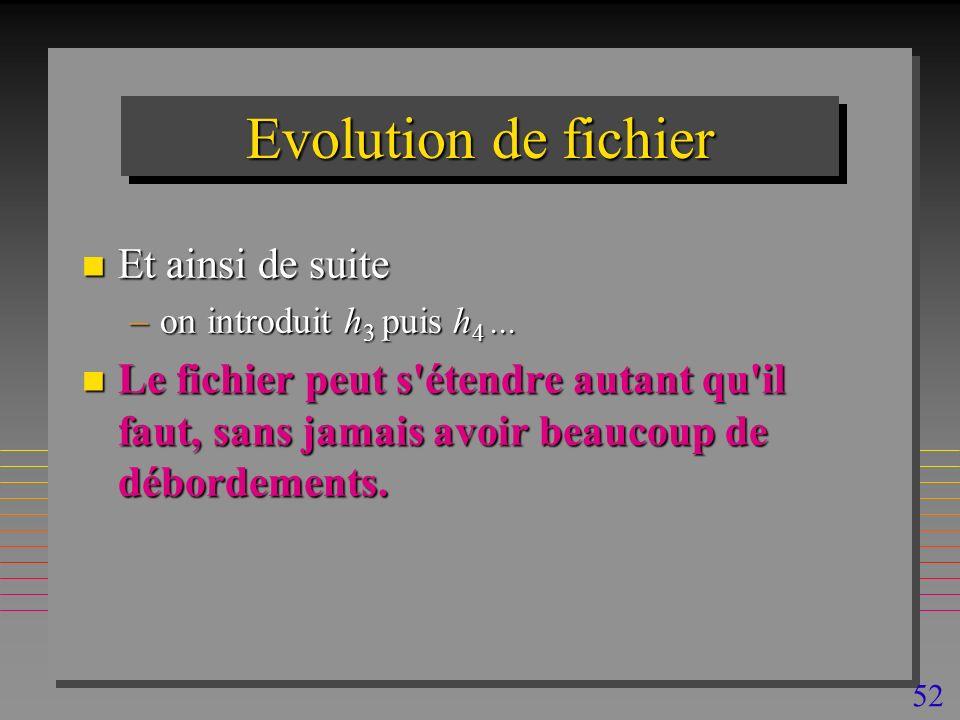 52 Evolution de fichier n Et ainsi de suite –on introduit h 3 puis h 4...