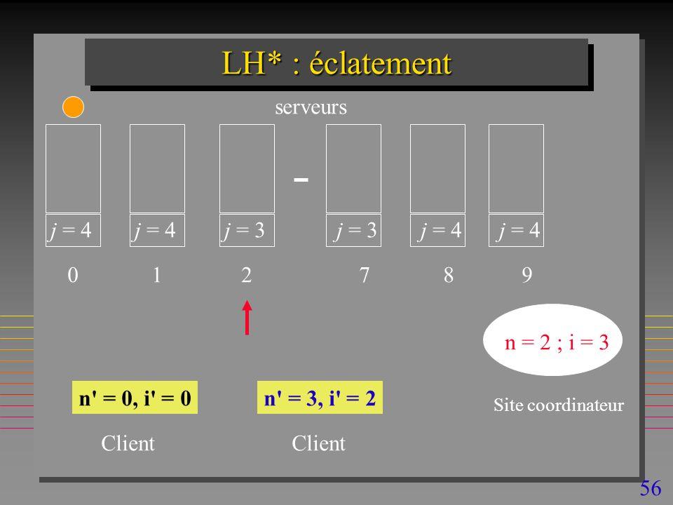 56 LH* : éclatement j = 4 0 1 j = 3 2 7 j = 4 8 9 n = 2 ; i = 3 n = 0, i = 0n = 3, i = 2 Site coordinateur Client serveurs