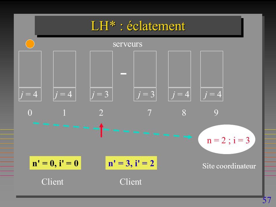 57 LH* : éclatement j = 4 0 1 j = 3 2 7 j = 4 8 9 n = 2 ; i = 3 n = 0, i = 0n = 3, i = 2 Site coordinateur Client serveurs