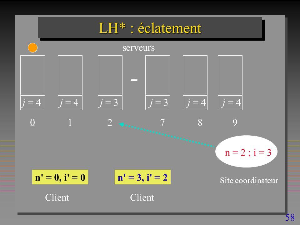 58 LH* : éclatement j = 4 0 1 j = 3 2 7 j = 4 8 9 n = 2 ; i = 3 n = 0, i = 0n = 3, i = 2 Site coordinateur Client serveurs