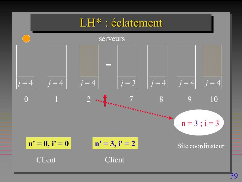 59 LH* : éclatement j = 4 0 1 2 j = 3 7 j = 4 8 9 n = 3 ; i = 3 n = 0, i = 0n = 3, i = 2 Site coordinateur Client serveurs j = 4 10