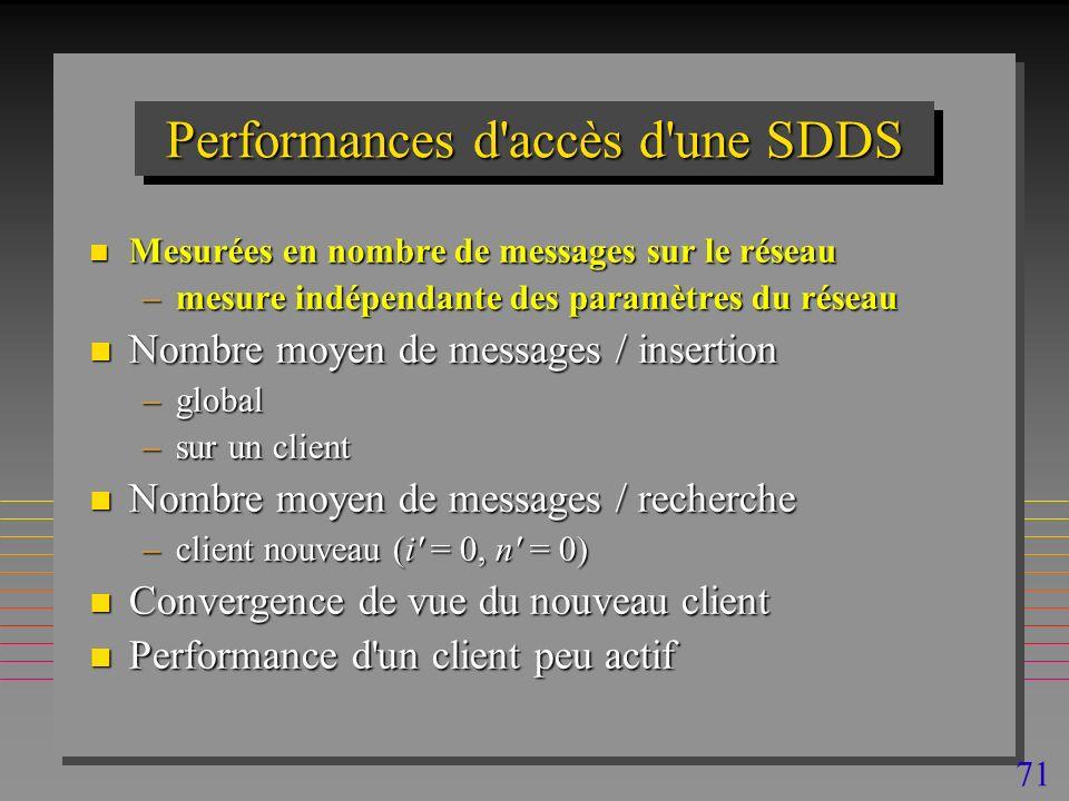 71 Performances d accès d une SDDS n Mesurées en nombre de messages sur le réseau –mesure indépendante des paramètres du réseau n Nombre moyen de messages / insertion –global –sur un client n Nombre moyen de messages / recherche –client nouveau (i = 0, n = 0) n Convergence de vue du nouveau client n Performance d un client peu actif
