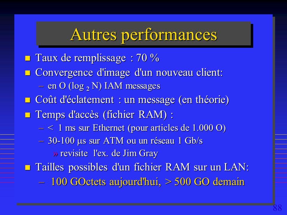 88 Autres performances n Taux de remplissage : 70 % n Convergence d image d un nouveau client: –en O (log 2 N) IAM messages n Coût d éclatement : un message (en théorie) n Temps d accès (fichier RAM) : –< 1 ms sur Ethernet (pour articles de 1.000 O) –30- s sur ATM ou un réseau 1 Gb/s »revisite l ex.