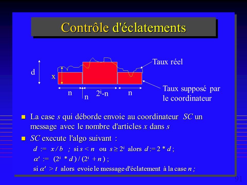 91 Contrôle d éclatements Taux réel Taux supposé par le coordinateur n n La case s qui déborde envoie au coordinateur SC un message avec le nombre d articles x dans s n SC execute l algo suivant : d := x / b ; si s < n ou s 2 i alors d := 2 * d ; := (2 i * d ) / (2 i + n ) ; := (2 i * d ) / (2 i + n ) ; si > t alors evoie le message d éclatement à la case n ; d x nn 2 i -n