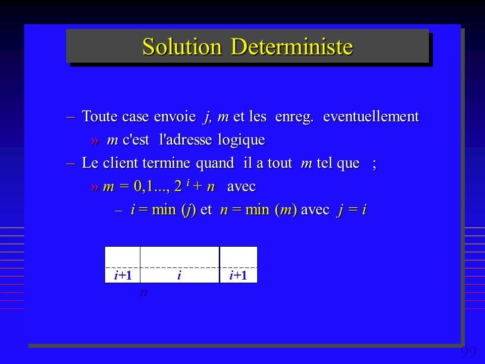 99 Solution Deterministe –Toute case envoie j, m et les enreg.