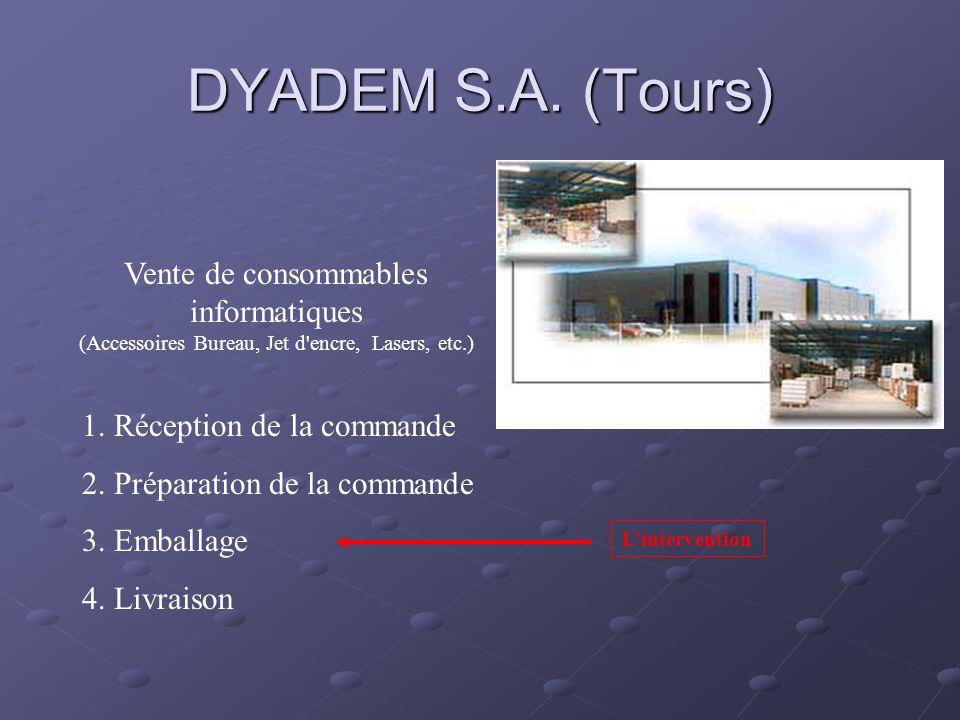 DYADEM S.A. (Tours) Vente de consommables informatiques (Accessoires Bureau, Jet d'encre, Lasers, etc.) 1. Réception de la commande 2. Préparation de