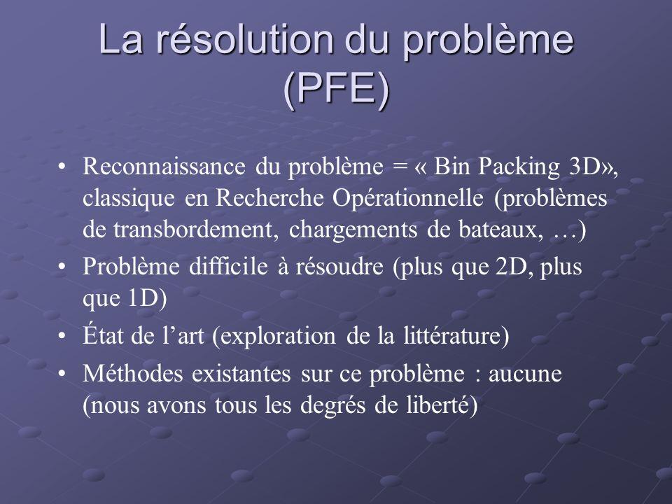 La résolution du problème (PFE) Reconnaissance du problème = « Bin Packing 3D», classique en Recherche Opérationnelle (problèmes de transbordement, ch