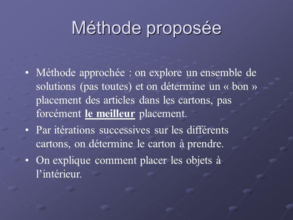 Méthode proposée Méthode approchée : on explore un ensemble de solutions (pas toutes) et on détermine un « bon » placement des articles dans les carto