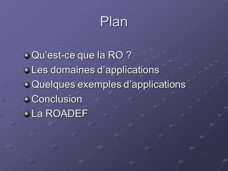 Plan Quest-ce que la RO ? Les domaines dapplications Quelques exemples dapplications Conclusion La ROADEF