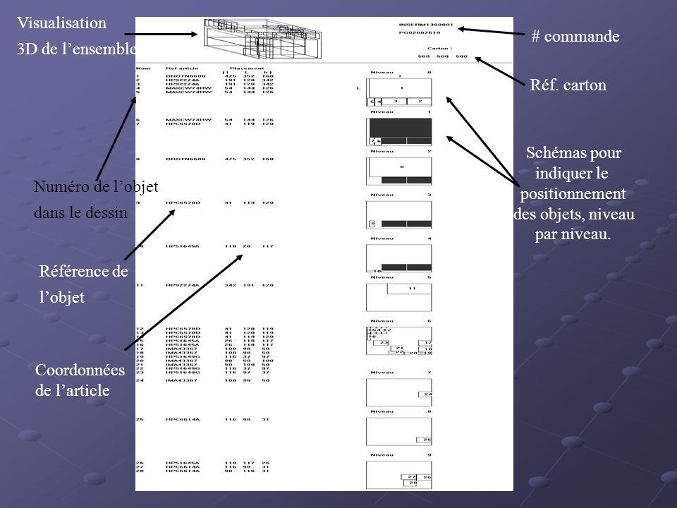 Schémas pour indiquer le positionnement des objets, niveau par niveau. # commande Réf. carton Visualisation 3D de lensemble Numéro de lobjet dans le d