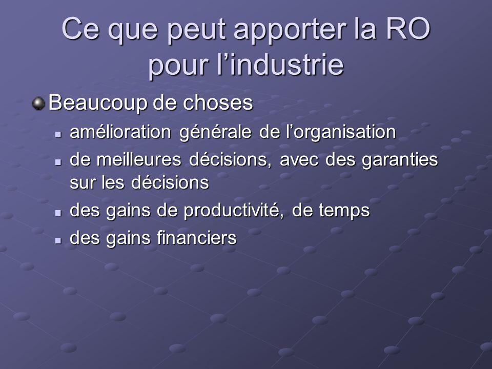 Ce que peut apporter la RO pour lindustrie Beaucoup de choses amélioration générale de lorganisation amélioration générale de lorganisation de meilleu