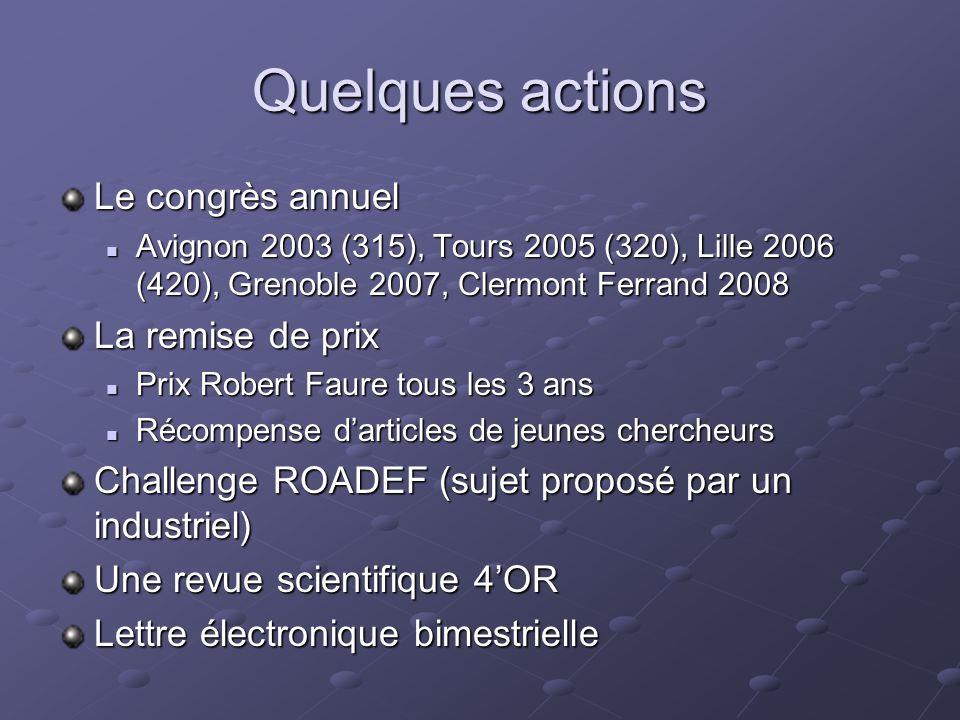 Quelques actions Le congrès annuel Avignon 2003 (315), Tours 2005 (320), Lille 2006 (420), Grenoble 2007, Clermont Ferrand 2008 Avignon 2003 (315), To