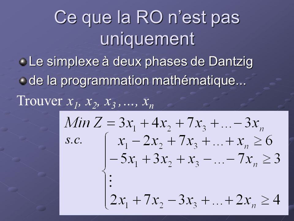 Ce que la RO nest pas uniquement Le simplexe à deux phases de Dantzig de la programmation mathématique... s.c. Trouver x 1, x 2, x 3,…, x n