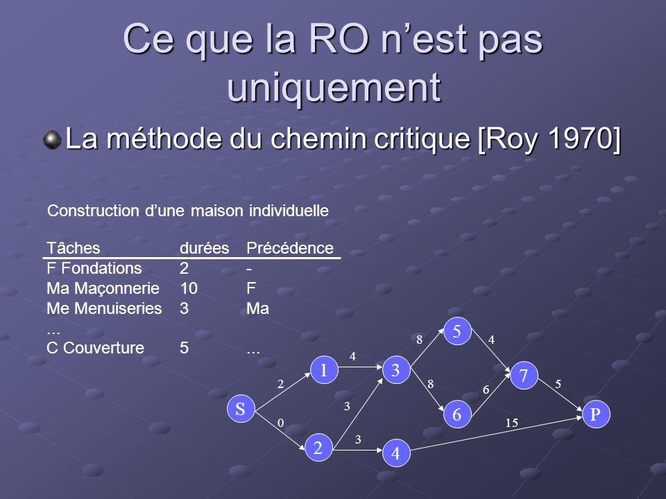 Ce que la RO nest pas uniquement La méthode du chemin critique [Roy 1970] S 1 2 3 6 5 4 7 P 2 0 4 3 3 8 8 15 6 4 5 Construction dune maison individuel