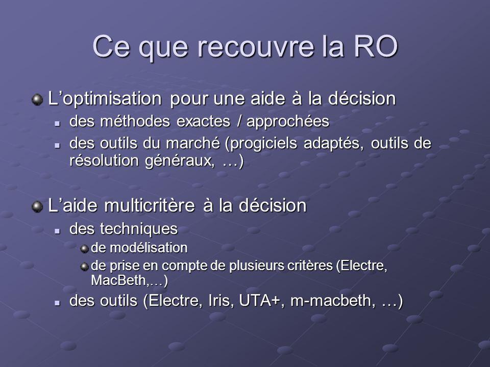 Ce que recouvre la RO Loptimisation pour une aide à la décision des méthodes exactes / approchées des méthodes exactes / approchées des outils du marc