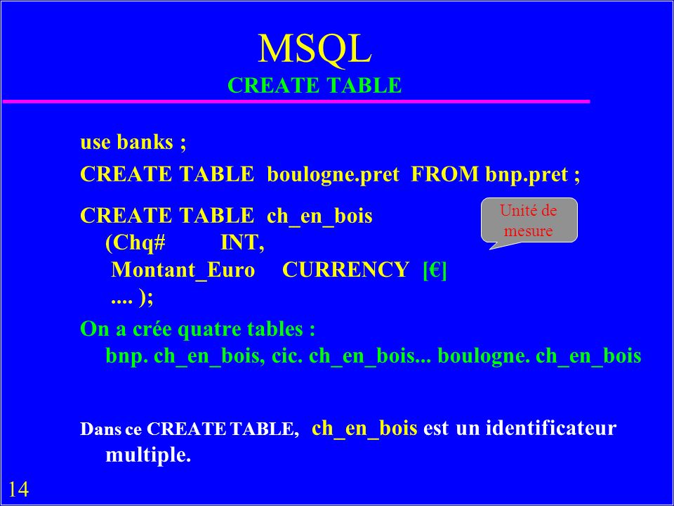 14 MSQL CREATE TABLE use banks ; CREATE TABLE boulogne.pret FROM bnp.pret ; CREATE TABLE ch_en_bois (Chq# INT, Montant_Euro CURRENCY []....