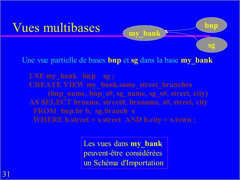 31 Vues multibases Une vue partielle de bases bnp et sg dans la base my_bank my_bank bnp sg Les vues dans my_bank peuvent-être considérées un Schéma d Importation