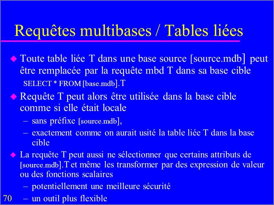 70 Requêtes multibases / Tables liées u Toute table liée T dans une base source [source.mdb ] peut être remplacée par la requête mbd T dans sa base cible SELECT * FROM [base.mdb ].T u Requête T peut alors être utilisée dans la base cible comme si elle était locale –sans préfixe [source.mdb ], –exactement comme on aurait usité la table liée T dans la base cible u La requête T peut aussi ne sélectionner que certains attributs de [source.mdb ].T et même les transformer par des expression de valeur ou des fonctions scalaires –potentiellement une meilleure sécurité –un outil plus flexible