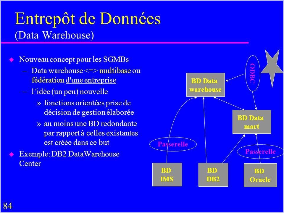 84 Entrepôt de Données (Data Warehouse) u Nouveau concept pour les SGMBs –Data warehouse multibase ou fédération d une entreprise –lidée (un peu) nouvelle »fonctions orientées prise de décision de gestion élaborée »au moins une BD redondante par rapport à celles existantes est créée dans ce but u Exemple: DB2 DataWarehouse Center BD Data warehouse BD lMS BD DB2 BD Oracle Passerelle ODBC BD Data mart Passerelle