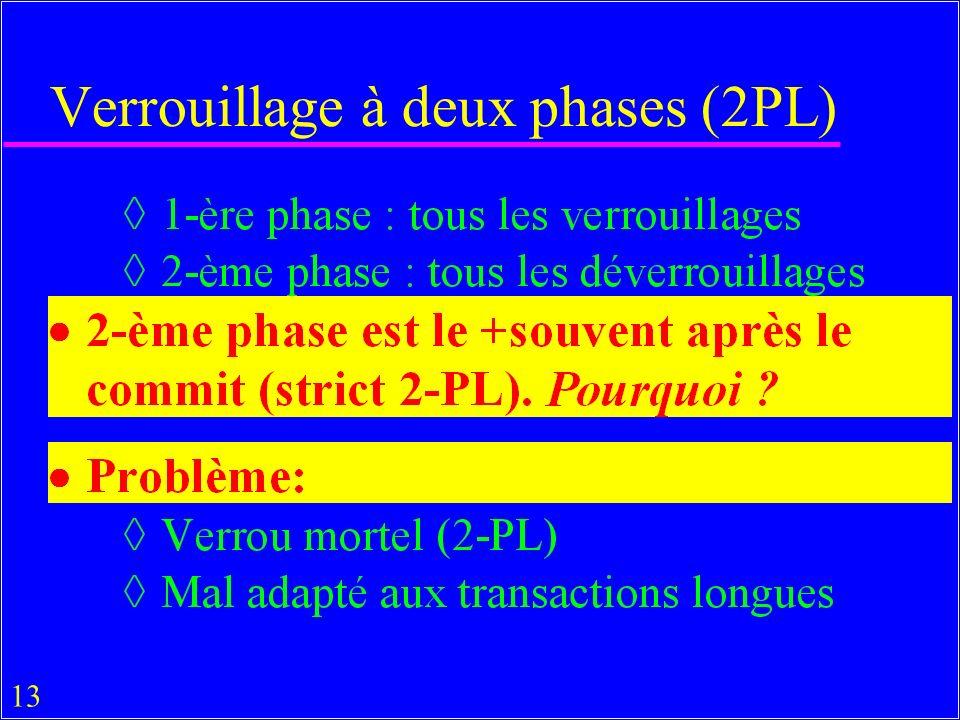 13 Verrouillage à deux phases (2PL)