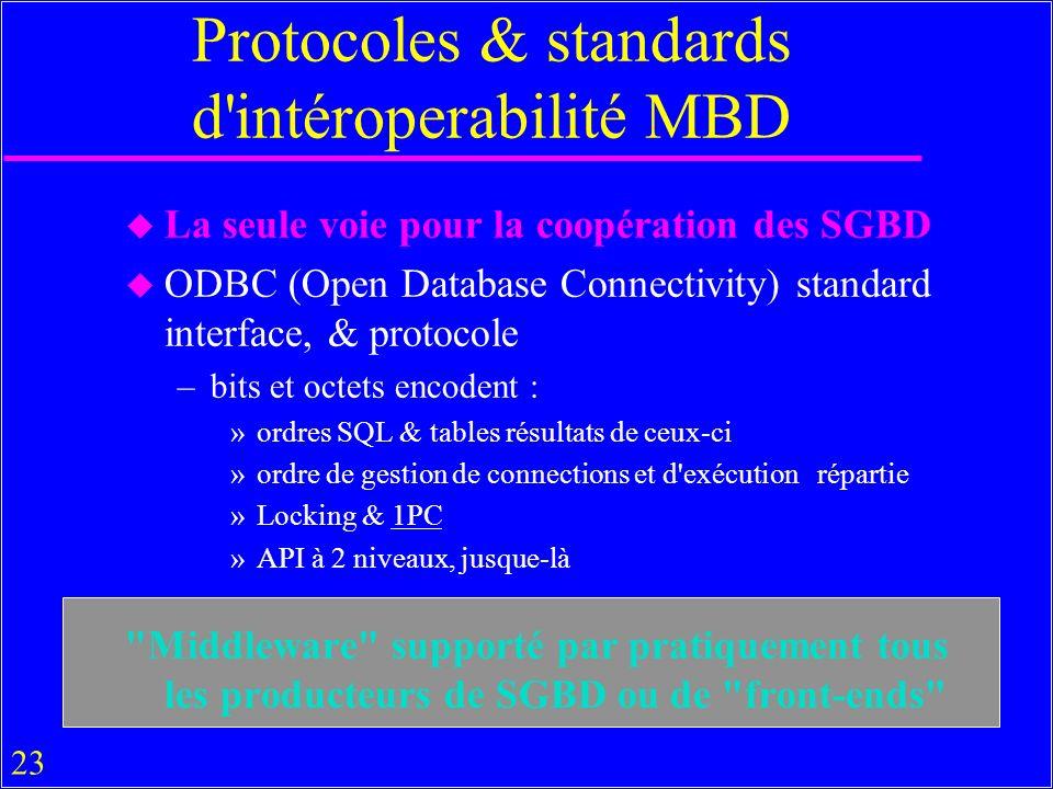 23 Protocoles & standards d intéroperabilité MBD u La seule voie pour la coopération des SGBD u ODBC (Open Database Connectivity) standard interface, & protocole –bits et octets encodent : »ordres SQL & tables résultats de ceux-ci »ordre de gestion de connections et d exécution répartie »Locking & 1PC »API à 2 niveaux, jusque-là Middleware supporté par pratiquement tous les producteurs de SGBD ou de front-ends
