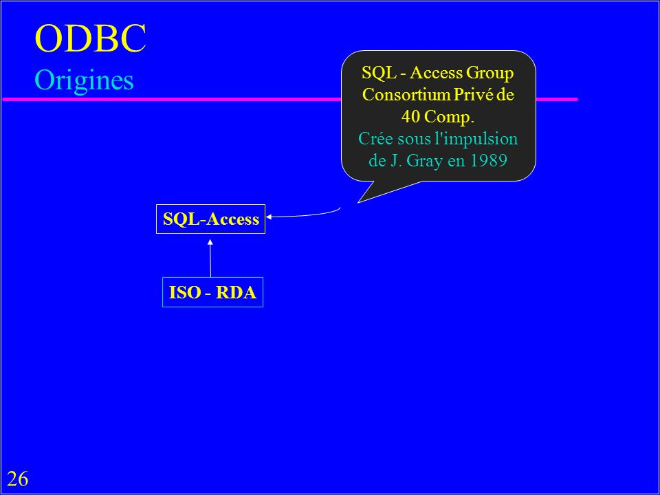 26 ODBC Origines SQL-Access ISO - RDA SQL - Access Group Consortium Privé de 40 Comp.
