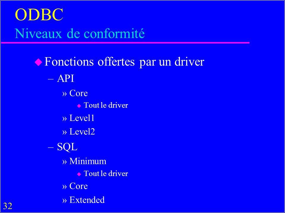 32 ODBC Niveaux de conformité u Fonctions offertes par un driver –API »Core u Tout le driver »Level1 »Level2 –SQL »Minimum u Tout le driver »Core »Extended