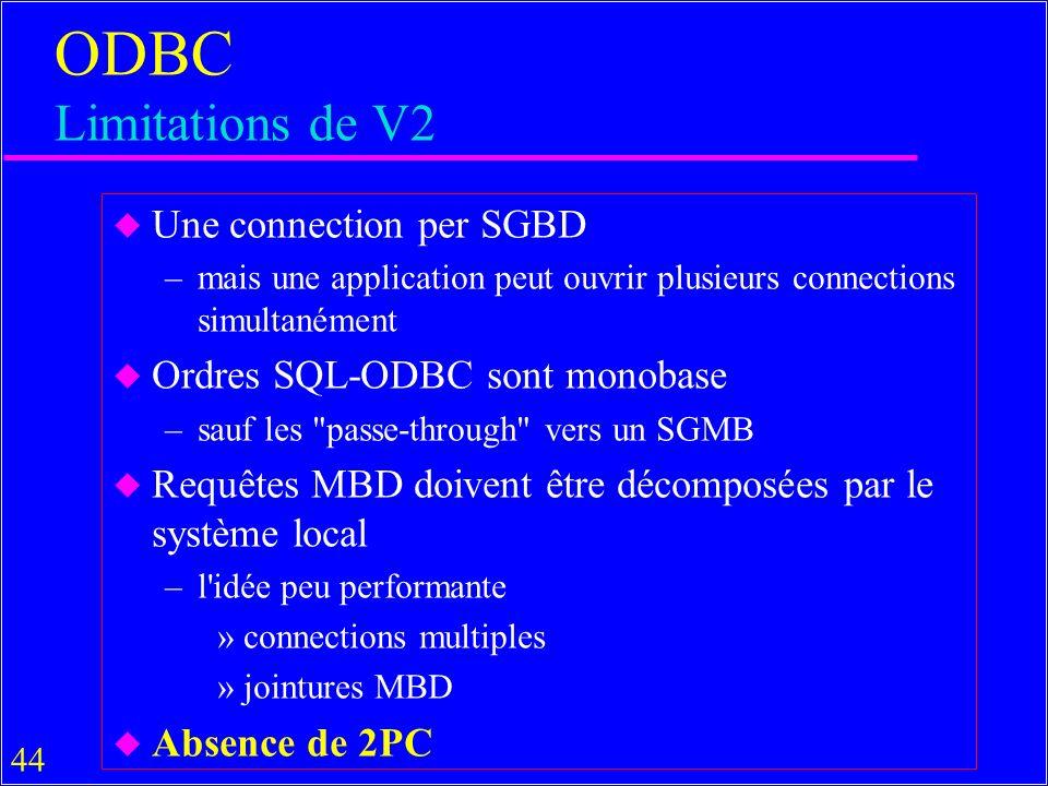 44 ODBC Limitations de V2 u Une connection per SGBD –mais une application peut ouvrir plusieurs connections simultanément u Ordres SQL-ODBC sont monobase –sauf les passe-through vers un SGMB u Requêtes MBD doivent être décomposées par le système local –l idée peu performante »connections multiples »jointures MBD u Absence de 2PC