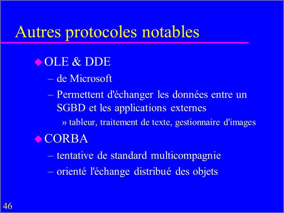 46 Autres protocoles notables u OLE & DDE –de Microsoft –Permettent d échanger les données entre un SGBD et les applications externes »tableur, traitement de texte, gestionnaire d images u CORBA –tentative de standard multicompagnie –orienté l échange distribué des objets