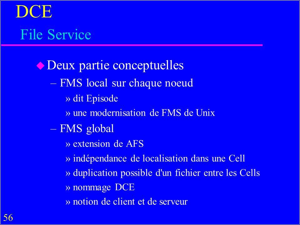 56 DCE File Service u Deux partie conceptuelles –FMS local sur chaque noeud »dit Episode »une modernisation de FMS de Unix –FMS global »extension de AFS »indépendance de localisation dans une Cell »duplication possible d un fichier entre les Cells »nommage DCE »notion de client et de serveur