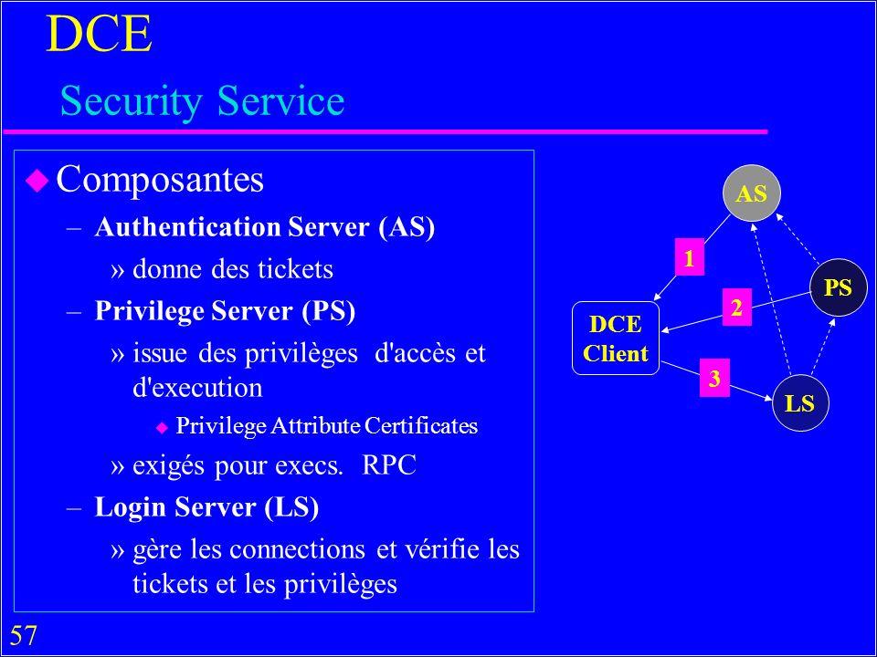 57 DCE Security Service u Composantes –Authentication Server (AS) »donne des tickets –Privilege Server (PS) »issue des privilèges d accès et d execution u Privilege Attribute Certificates »exigés pour execs.
