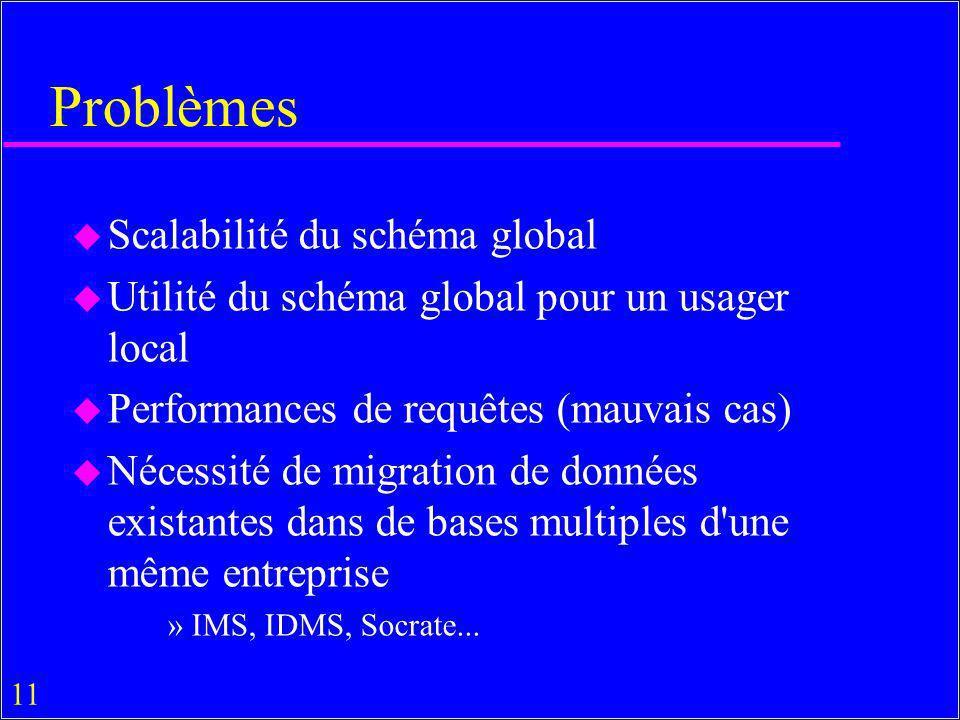 11 Problèmes u Scalabilité du schéma global u Utilité du schéma global pour un usager local u Performances de requêtes (mauvais cas) u Nécessité de migration de données existantes dans de bases multiples d une même entreprise »IMS, IDMS, Socrate...