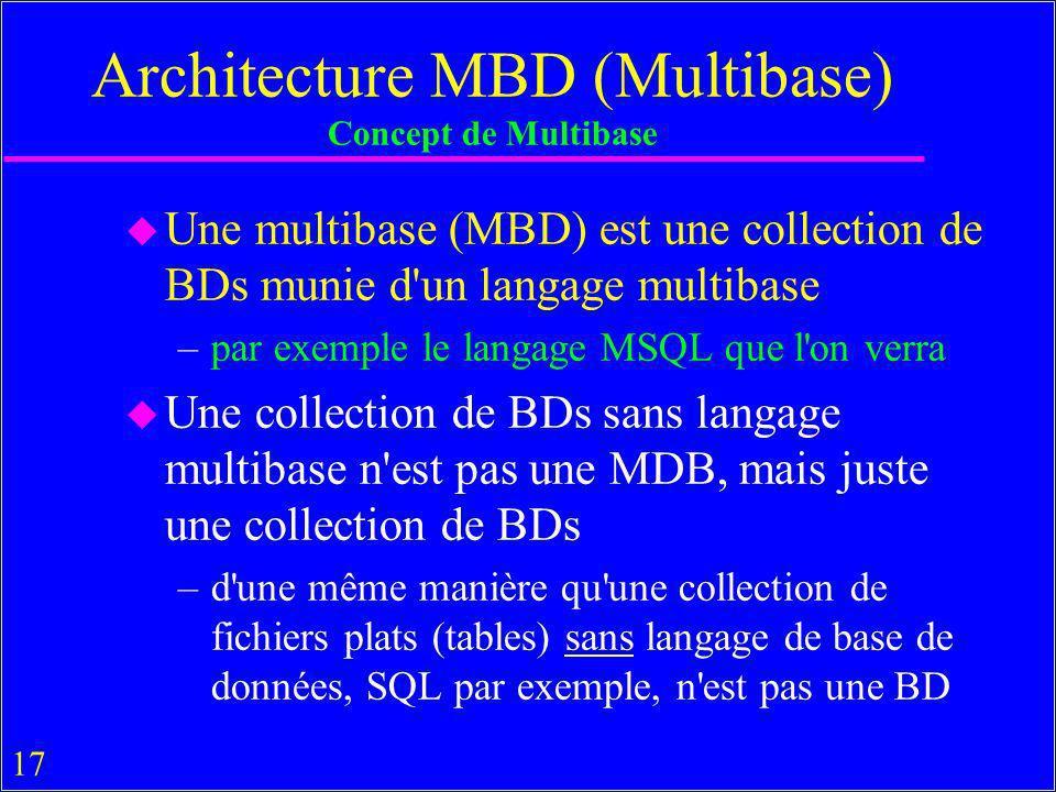 17 Architecture MBD (Multibase) Concept de Multibase u Une multibase (MBD) est une collection de BDs munie d un langage multibase –par exemple le langage MSQL que l on verra u Une collection de BDs sans langage multibase n est pas une MDB, mais juste une collection de BDs –d une même manière qu une collection de fichiers plats (tables) sans langage de base de données, SQL par exemple, n est pas une BD