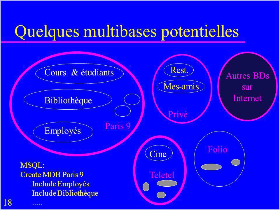 18 Quelques multibases potentielles Cours & étudiants Bibliothèque Employés Rest. Mes-amis Autres BDs sur Internet Paris 9 Privé Teletel Folio Cine MS
