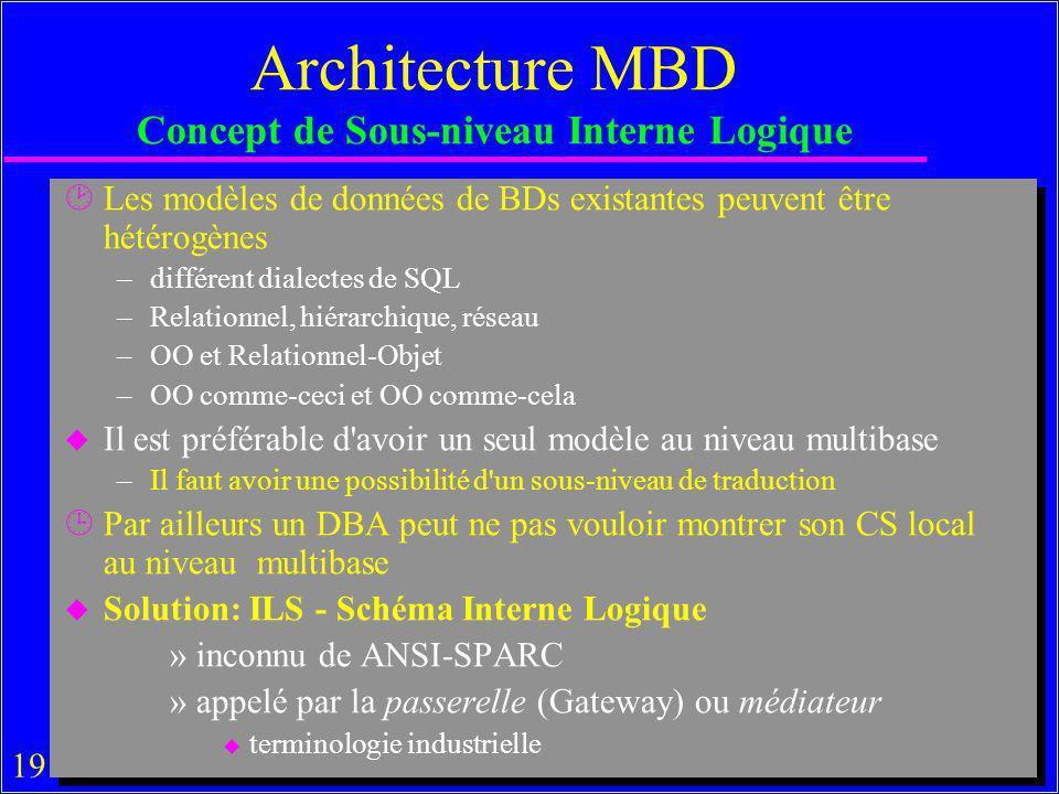 19 Architecture MBD Concept de Sous-niveau Interne Logique ¸Les modèles de données de BDs existantes peuvent être hétérogènes –différent dialectes de SQL –Relationnel, hiérarchique, réseau –OO et Relationnel-Objet –OO comme-ceci et OO comme-cela u Il est préférable d avoir un seul modèle au niveau multibase –Il faut avoir une possibilité d un sous-niveau de traduction ¹Par ailleurs un DBA peut ne pas vouloir montrer son CS local au niveau multibase u Solution: ILS - Schéma Interne Logique »inconnu de ANSI-SPARC »appelé par la passerelle (Gateway) ou médiateur u terminologie industrielle