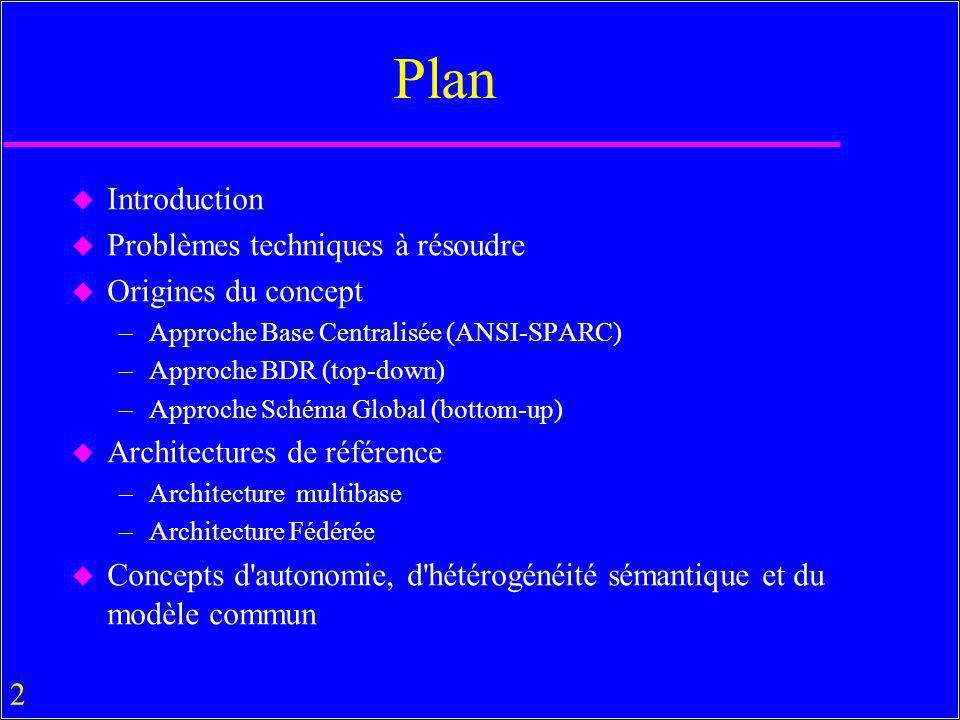 2 Plan u Introduction u Problèmes techniques à résoudre u Origines du concept –Approche Base Centralisée (ANSI-SPARC) –Approche BDR (top-down) –Approche Schéma Global (bottom-up) u Architectures de référence –Architecture multibase –Architecture Fédérée u Concepts d autonomie, d hétérogénéité sémantique et du modèle commun