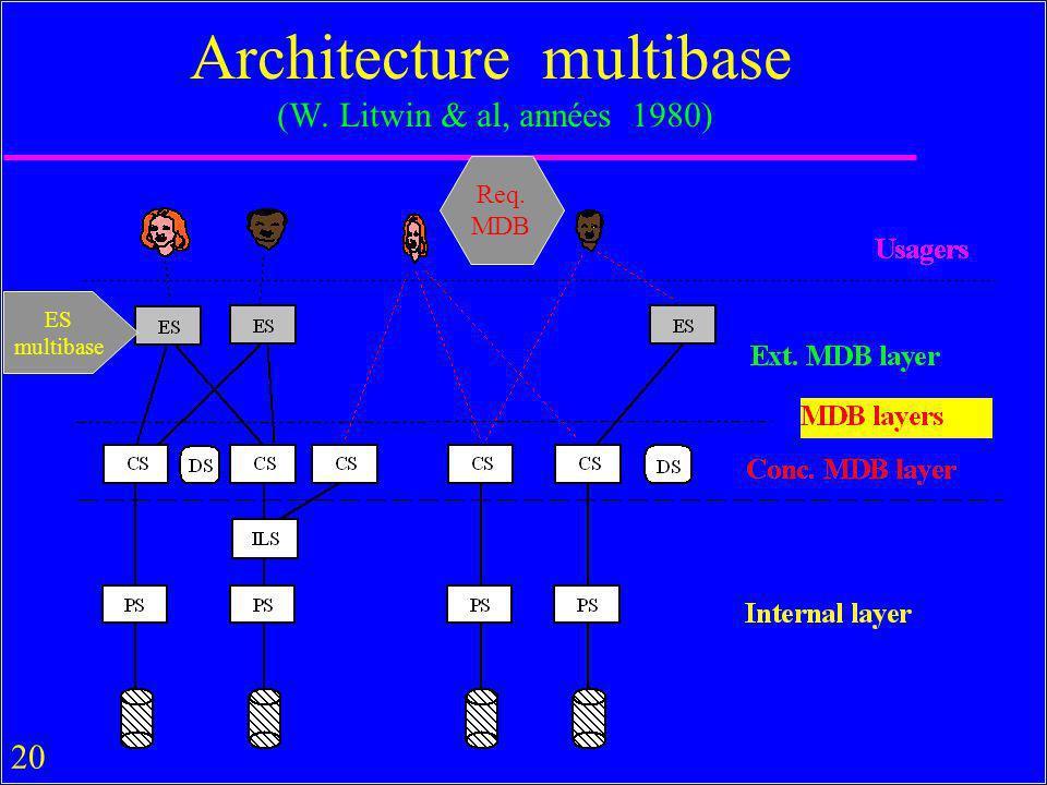 20 Architecture multibase (W. Litwin & al, années 1980) ES multibase Req. MDB