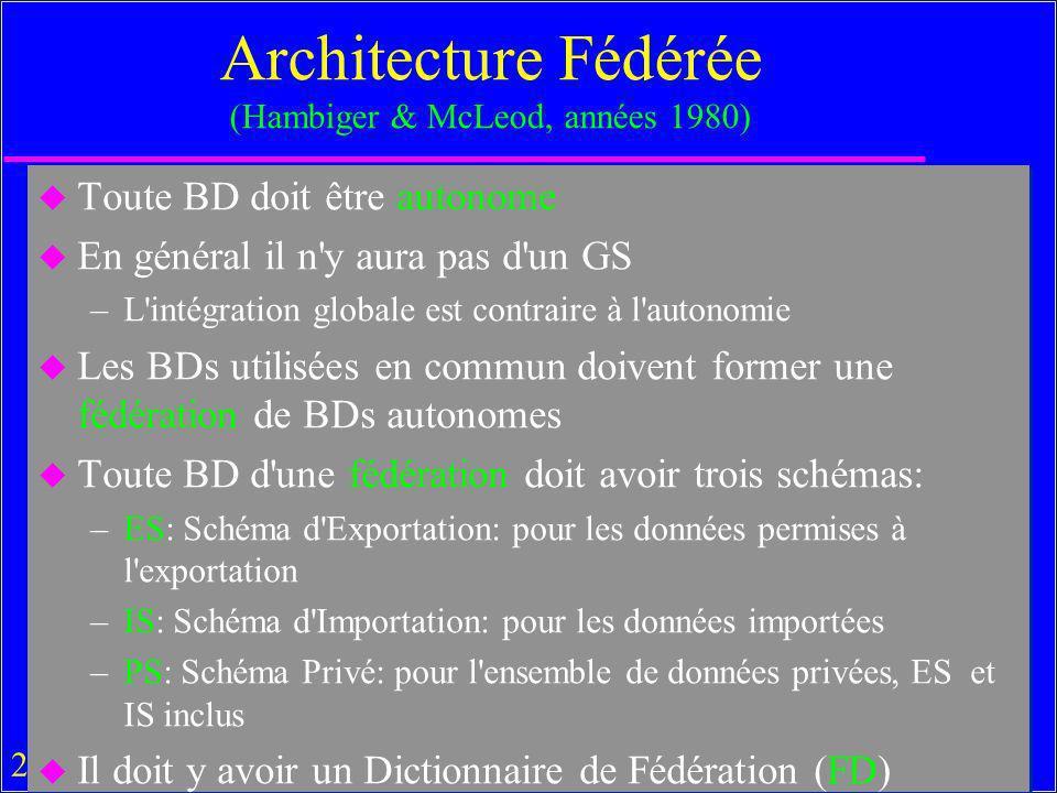 21 Architecture Fédérée (Hambiger & McLeod, années 1980) u Toute BD doit être autonome u En général il n'y aura pas d'un GS –L'intégration globale est