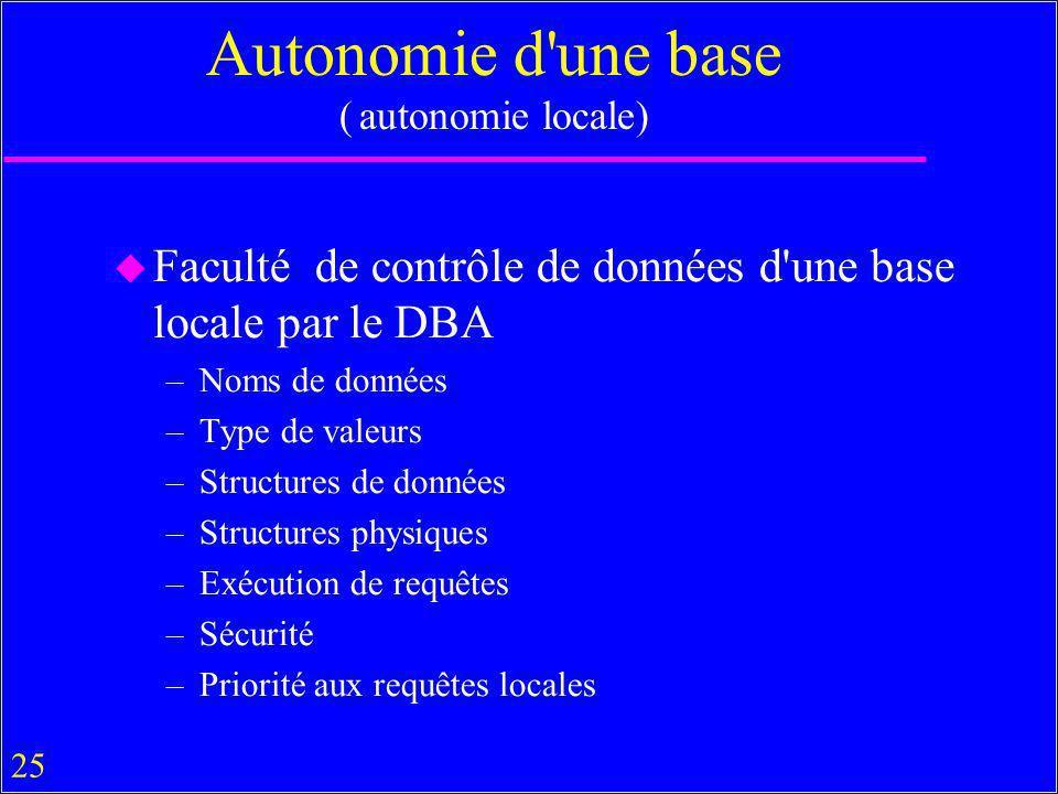 25 Autonomie d une base ( autonomie locale) u Faculté de contrôle de données d une base locale par le DBA –Noms de données –Type de valeurs –Structures de données –Structures physiques –Exécution de requêtes –Sécurité –Priorité aux requêtes locales