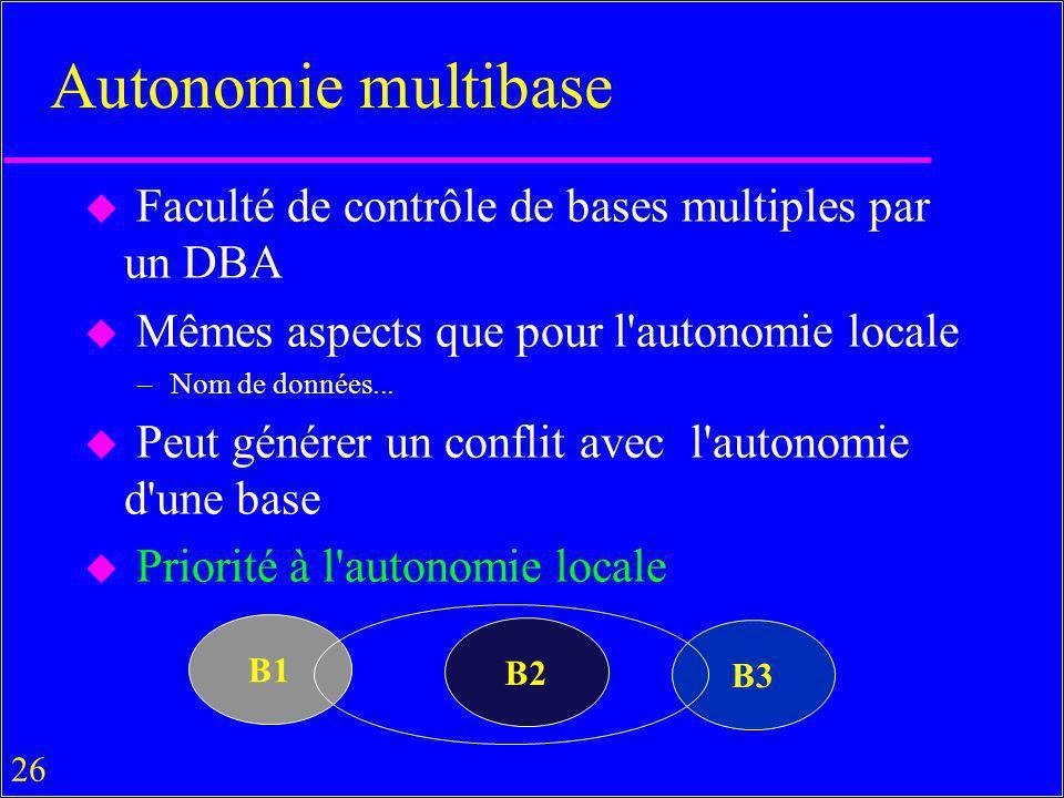 26 Autonomie multibase u Faculté de contrôle de bases multiples par un DBA u Mêmes aspects que pour l autonomie locale –Nom de données...