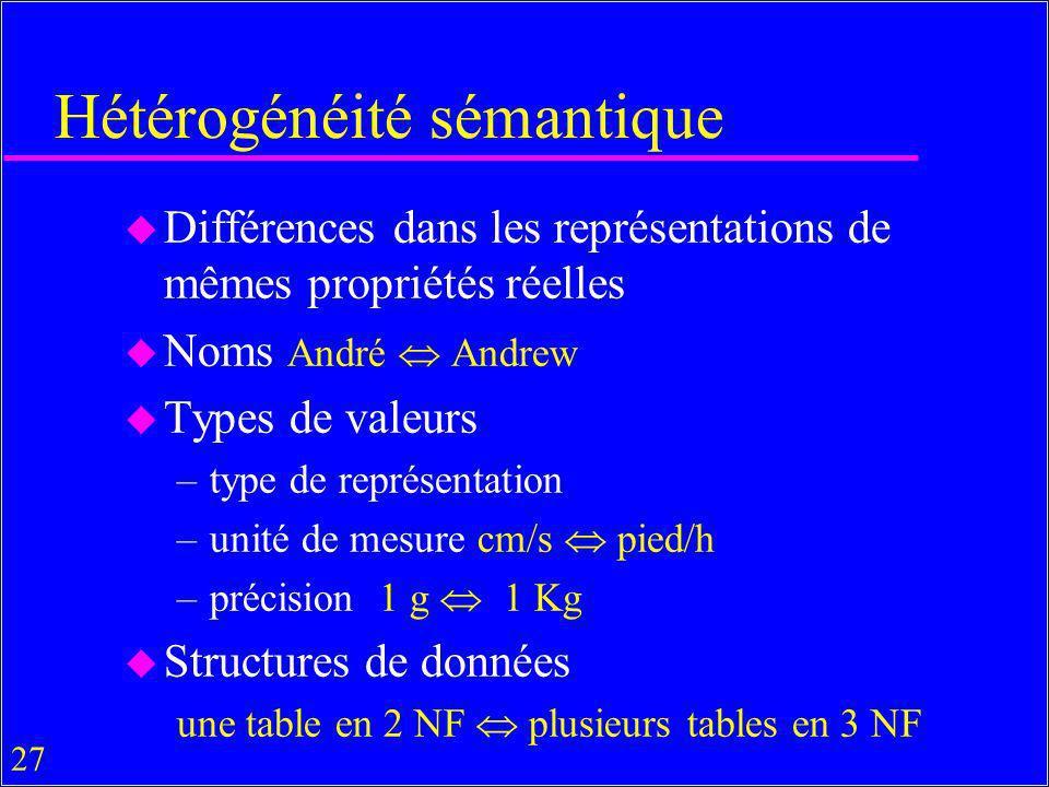 27 Hétérogénéité sémantique u Différences dans les représentations de mêmes propriétés réelles Noms André Andrew u Types de valeurs –type de représentation –unité de mesure cm/s pied/h –précision 1 g 1 Kg u Structures de données une table en 2 NF plusieurs tables en 3 NF