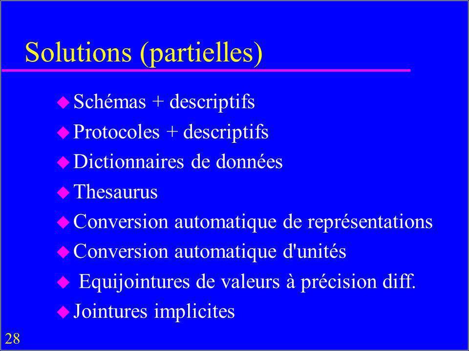 28 Solutions (partielles) u Schémas + descriptifs u Protocoles + descriptifs u Dictionnaires de données u Thesaurus u Conversion automatique de représentations u Conversion automatique d unités u Equijointures de valeurs à précision diff.